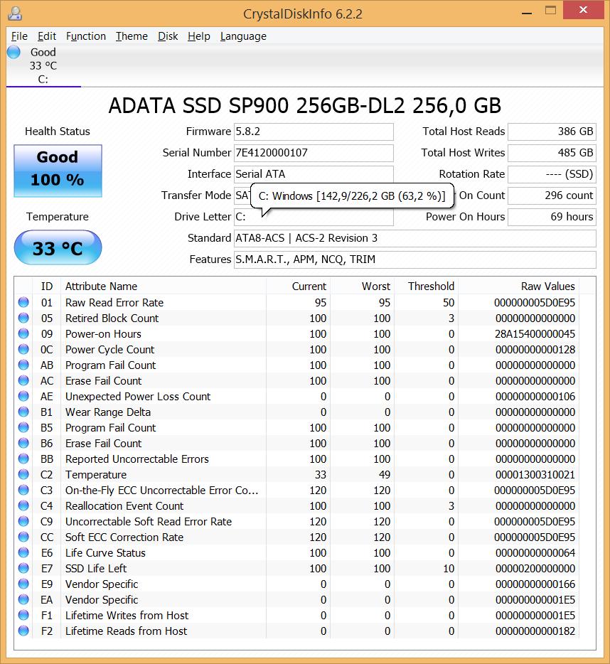 Latitude E6540 CrystalDiskInfo Premier Pro SP900