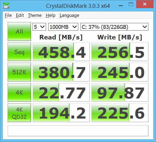 Latitude E6540 CrystalDiskMark Premier Pro SP900