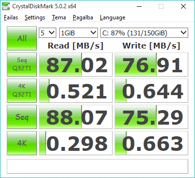 Dell Inspiron 5520 + HDD performance (CrystalDiskMark)