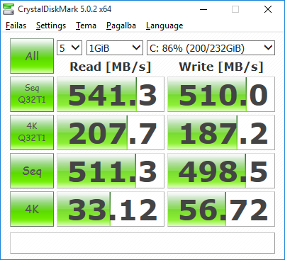 Dell Inspiron 5520 + Samsung 850 EVO 250GB performance (CrystalDiskMark)